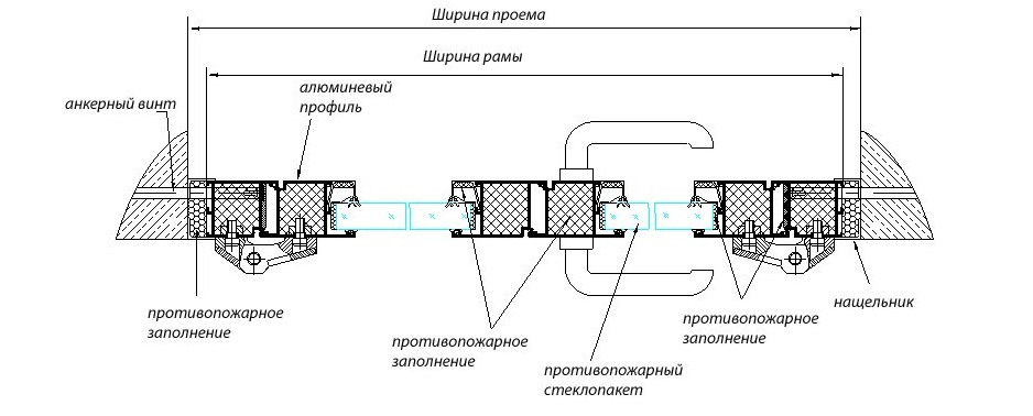 Типовая конструкция противопожарной двери с остеклением